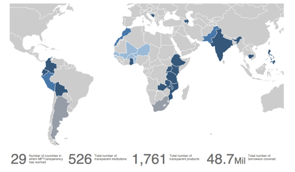 MFTransparency Pricing Map