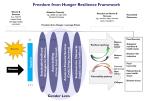 FFH Resilience Framework