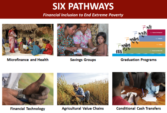 Six Pathways