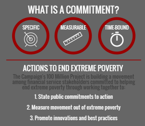 What is a Commitment + Actions to end extreme poverty
