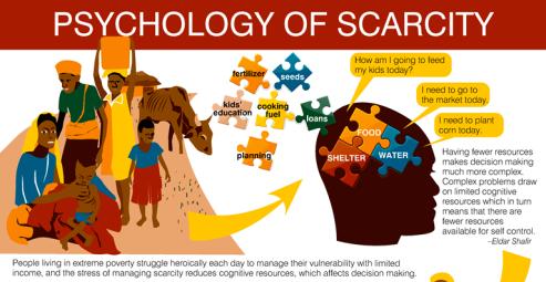 psychologyofscarcity_top