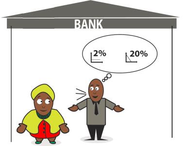 Image credit: MicroFinance Transparency